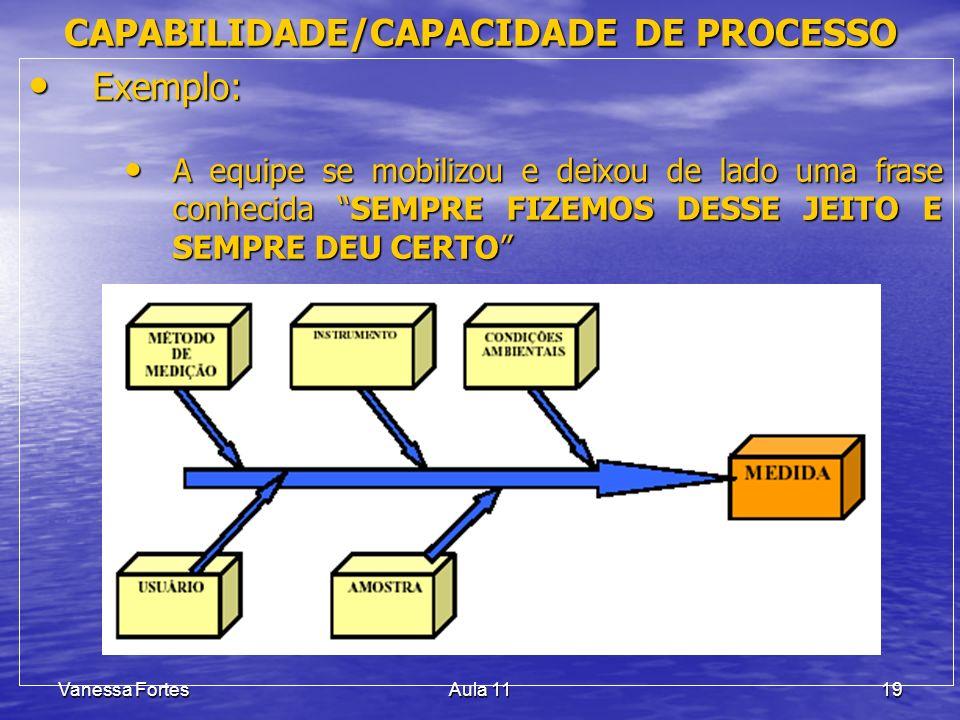 Vanessa FortesAula 1119 Exemplo: Exemplo: A equipe se mobilizou e deixou de lado uma frase conhecida SEMPRE FIZEMOS DESSE JEITO E SEMPRE DEU CERTO A e