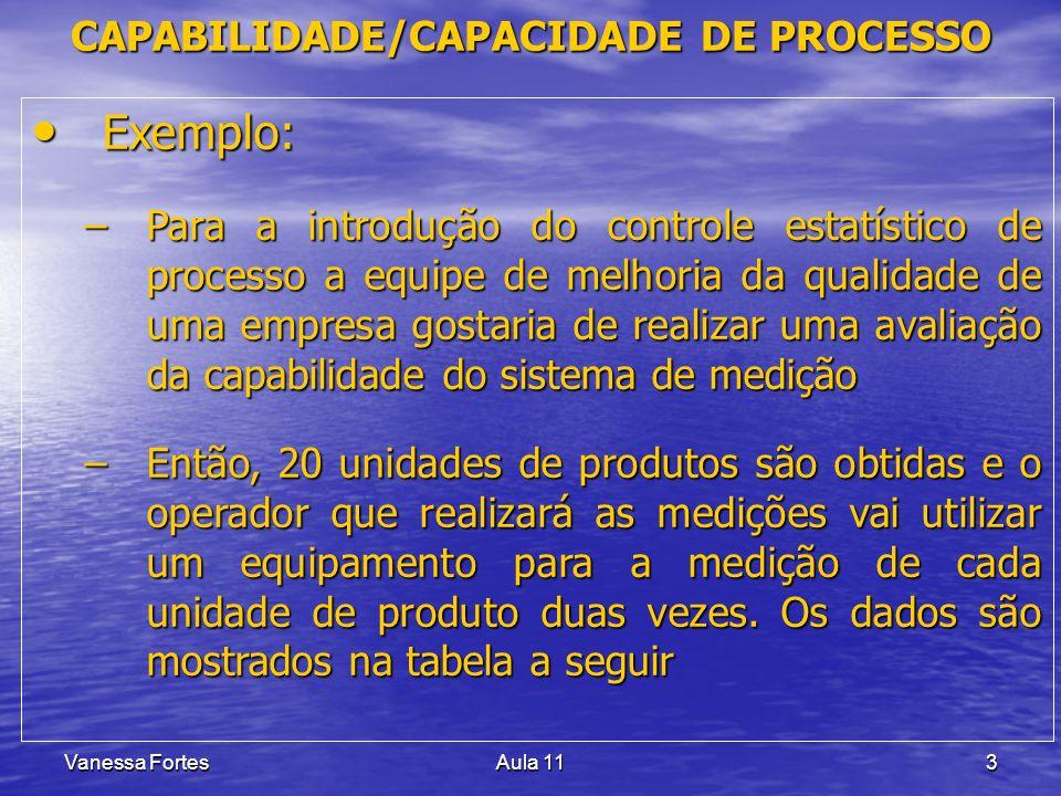Vanessa FortesAula 113 Exemplo: Exemplo: –Para a introdução do controle estatístico de processo a equipe de melhoria da qualidade de uma empresa gosta