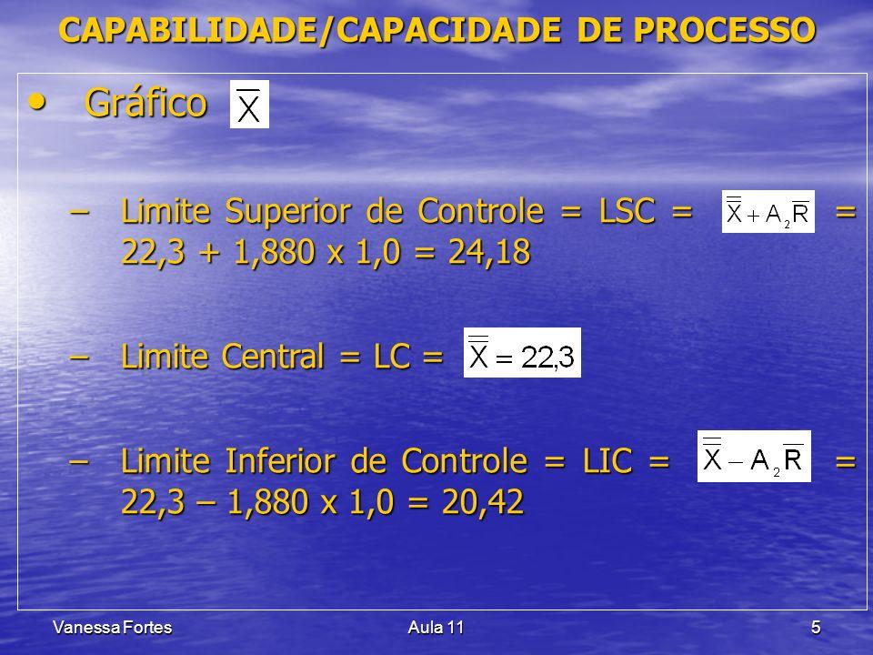 Vanessa FortesAula 115 Gráfico : Gráfico : –Limite Superior de Controle = LSC = = 22,3 + 1,880 x 1,0 = 24,18 –Limite Central = LC = –Limite Inferior de Controle = LIC = = 22,3 – 1,880 x 1,0 = 20,42 CAPABILIDADE/CAPACIDADE DE PROCESSO