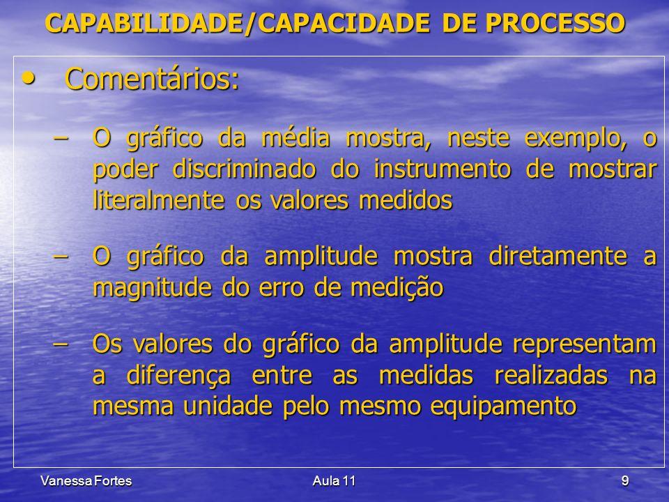 Vanessa FortesAula 119 Comentários: Comentários: –O gráfico da média mostra, neste exemplo, o poder discriminado do instrumento de mostrar literalment