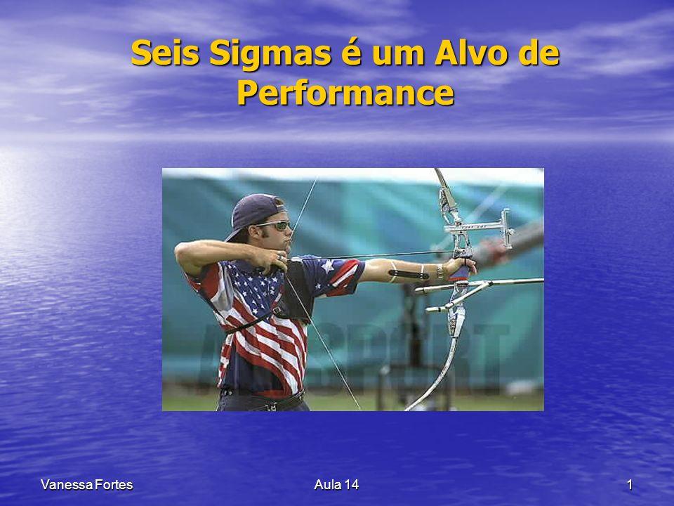 Vanessa FortesAula 141 Seis Sigmas é um Alvo de Performance