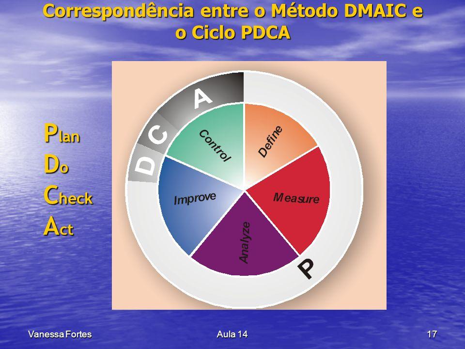 Vanessa FortesAula 1417 Correspondência entre o Método DMAIC e o Ciclo PDCA P lan D o C heck A ct