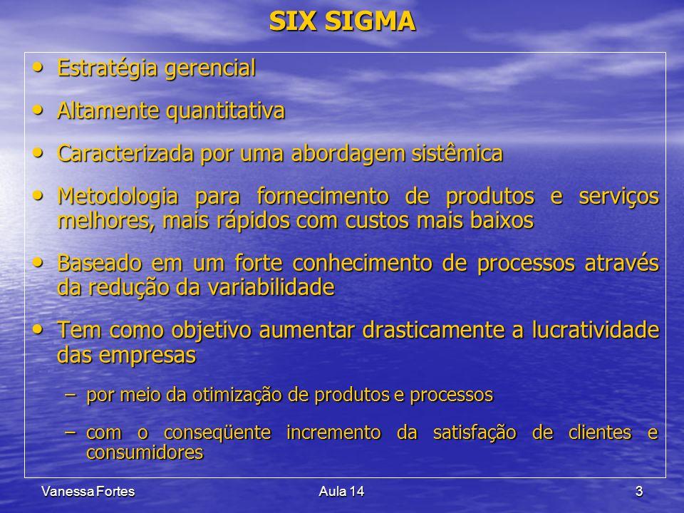 Vanessa FortesAula 143 SIX SIGMA Estratégia gerencial Estratégia gerencial Altamente quantitativa Altamente quantitativa Caracterizada por uma abordag