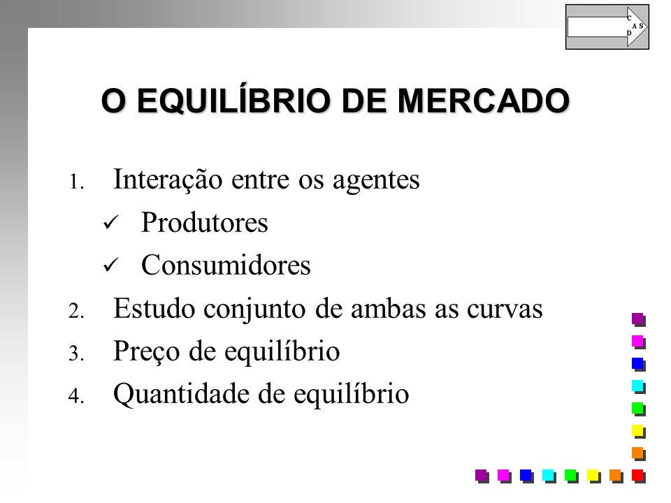 O EQUILÍBRIO DE MERCADO 1. Interação entre os agentes Produtores Consumidores 2.