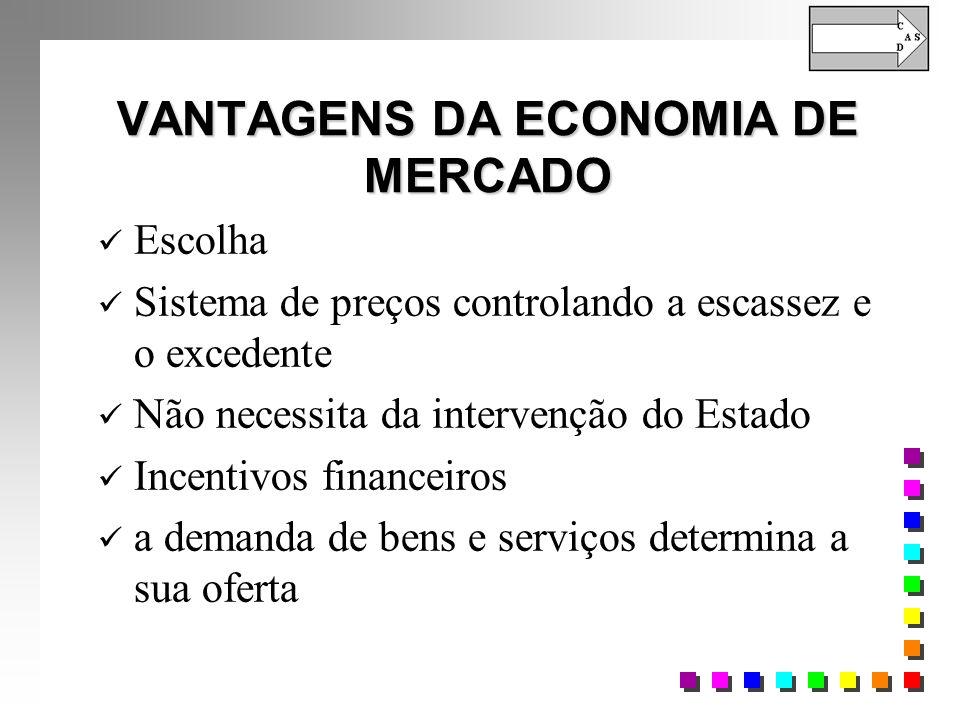 VANTAGENS DA ECONOMIA DE MERCADO Escolha Sistema de preços controlando a escassez e o excedente Não necessita da intervenção do Estado Incentivos financeiros a demanda de bens e serviços determina a sua oferta