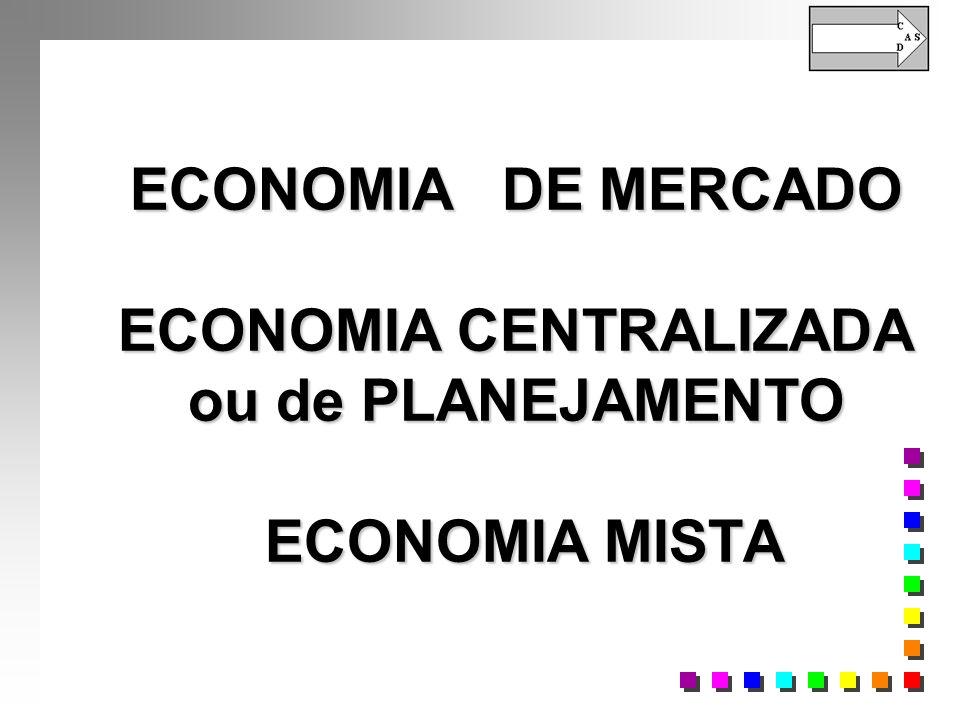 ECONOMIA DE MERCADO ECONOMIA CENTRALIZADA ou de PLANEJAMENTO ECONOMIA MISTA