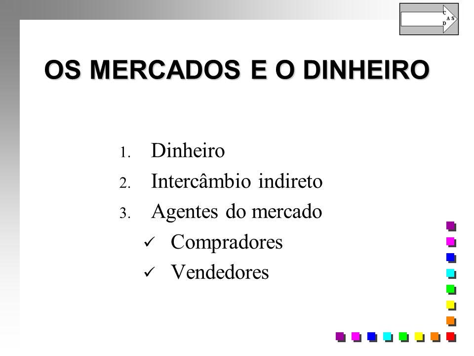 OS MERCADOS E O DINHEIRO 1. Dinheiro 2. Intercâmbio indireto 3.