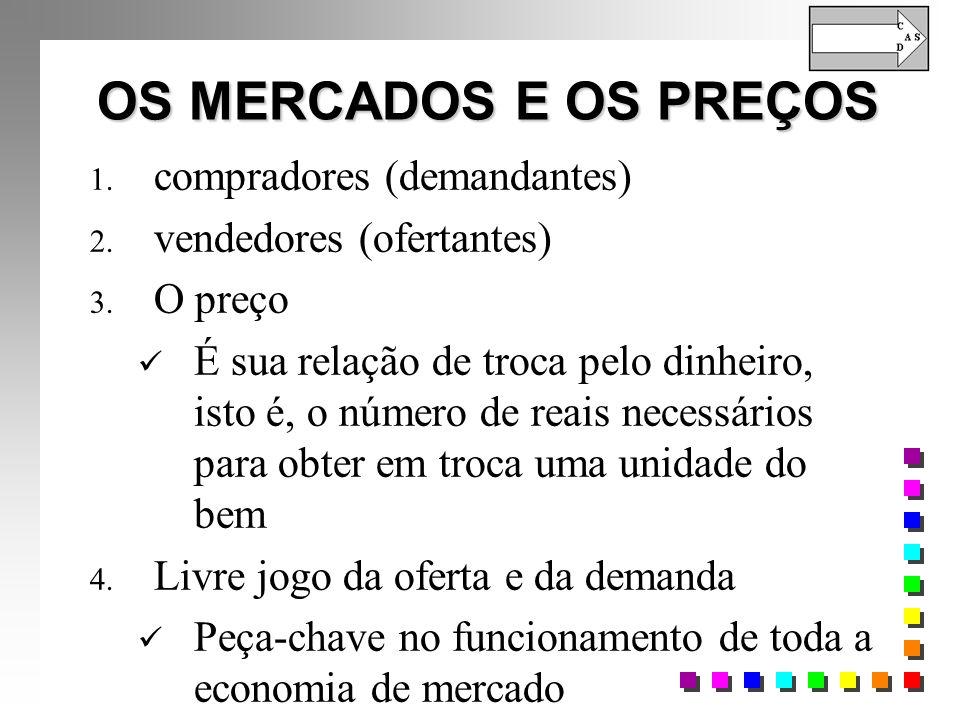 OS MERCADOS E OS PREÇOS 1. compradores (demandantes) 2.