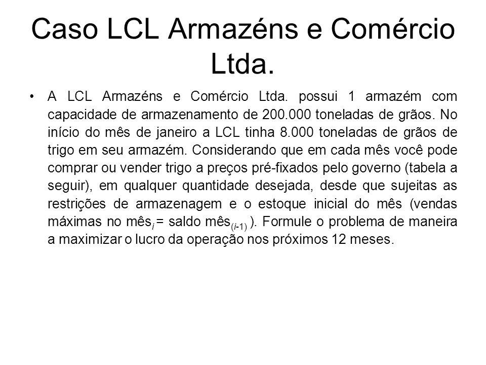 Caso LCL Armazéns e Comércio Ltda.A LCL Armazéns e Comércio Ltda.