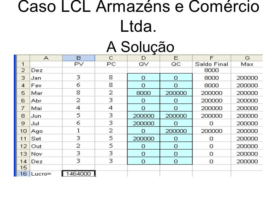 Caso LCL Armazéns e Comércio Ltda. A Solução