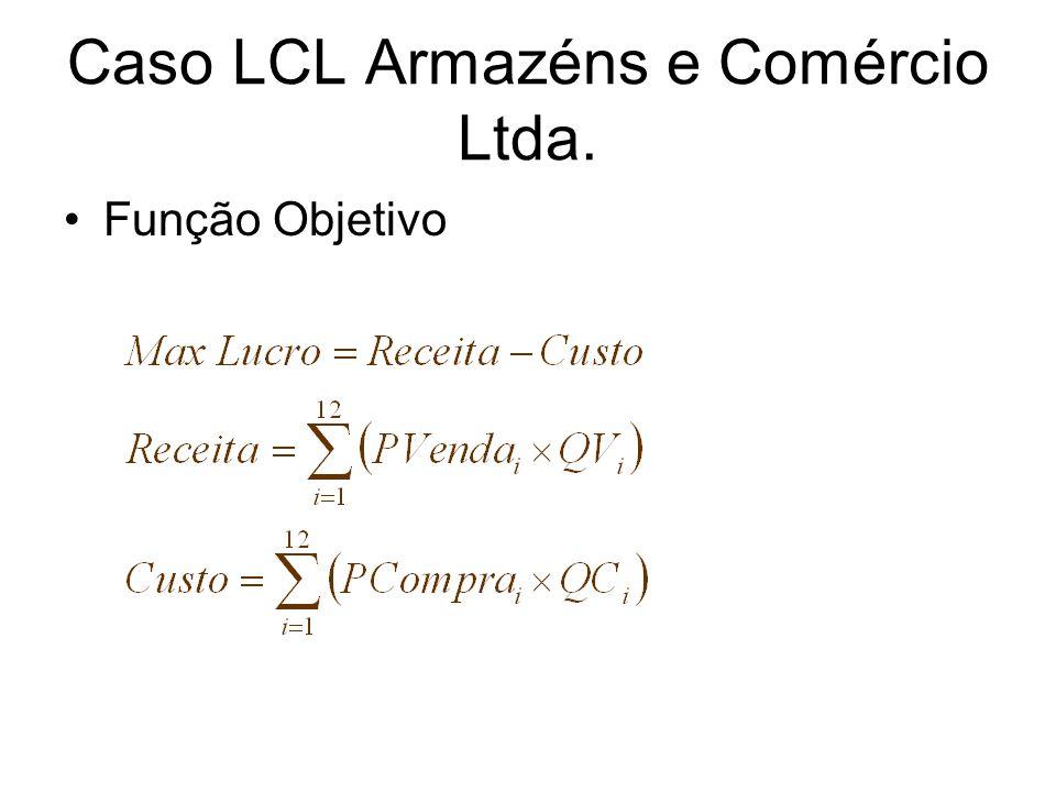 Função Objetivo Caso LCL Armazéns e Comércio Ltda.