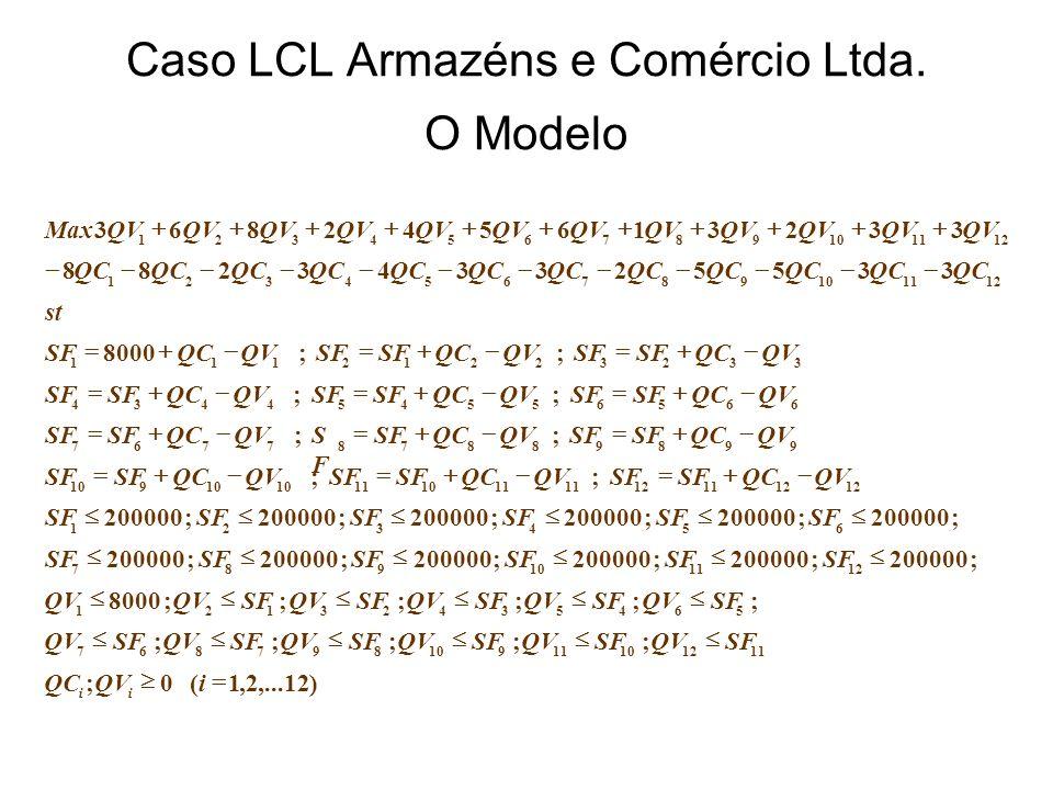 Caso LCL Armazéns e Comércio Ltda. O Modelo