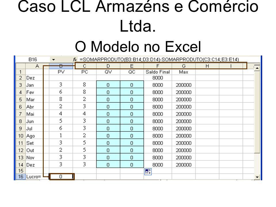Caso LCL Armazéns e Comércio Ltda. O Modelo no Excel