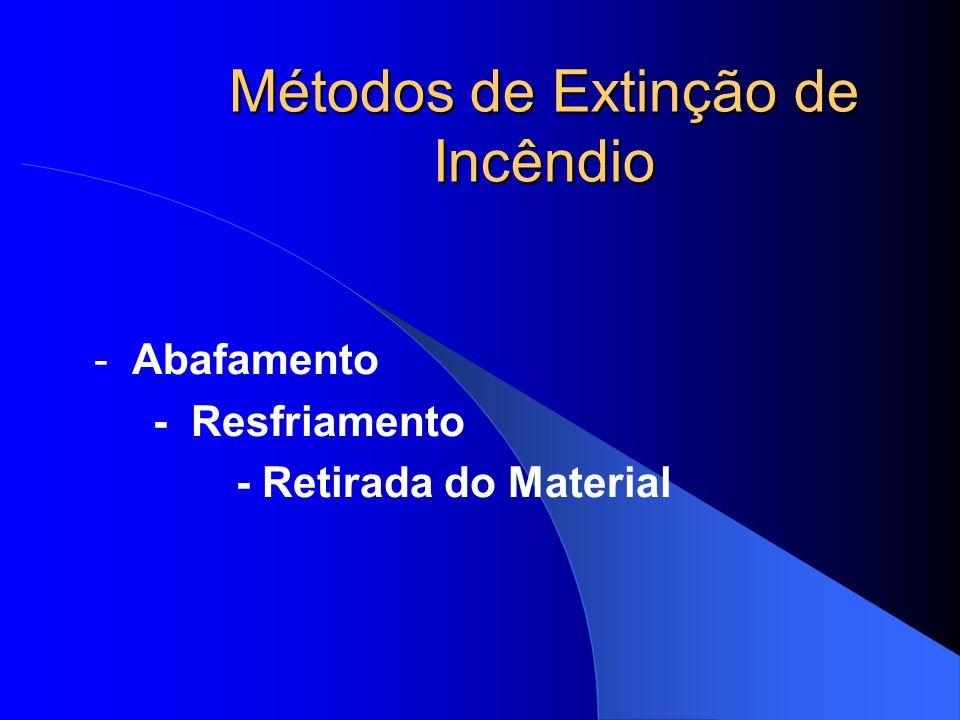 Métodos de Extinção de Incêndio - Abafamento - Resfriamento - Retirada do Material