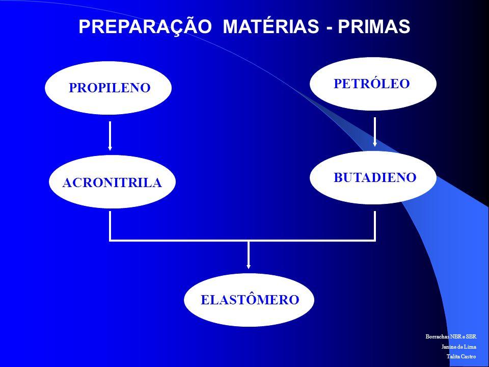 Borrachas NBR e SBR Janine de Lima Talita Castro PREPARAÇÃO - PROCESSOS POLIMERIZAÇÃO COAGULAÇÃO LAVAGEM SECAGEM