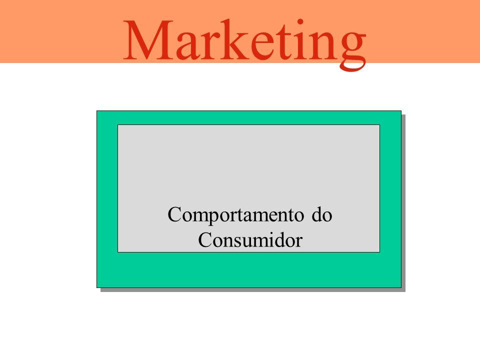 Modelo de Processo de Compra do Consumidor Figura 6.1 Avaliação pós-compra Reconhecimento da necessidade Busca de Informações Avaliação de alternativas Decisão de compra Processo de Compra do Consumidor Influências Situacionais Influências Sociais Influências de Marketing