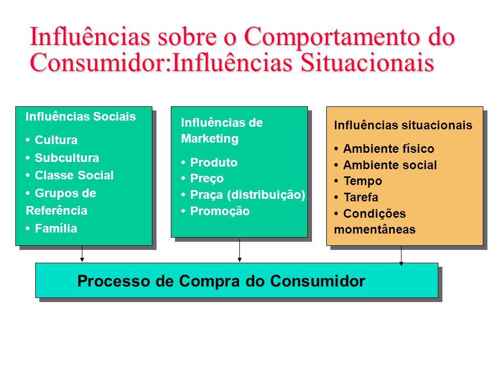 Slide 6-10 Influências sobre o Comportamento do Consumidor:Influências Situacionais Influências Sociais CulturaSubculturaClasse SocialGrupos de Referê