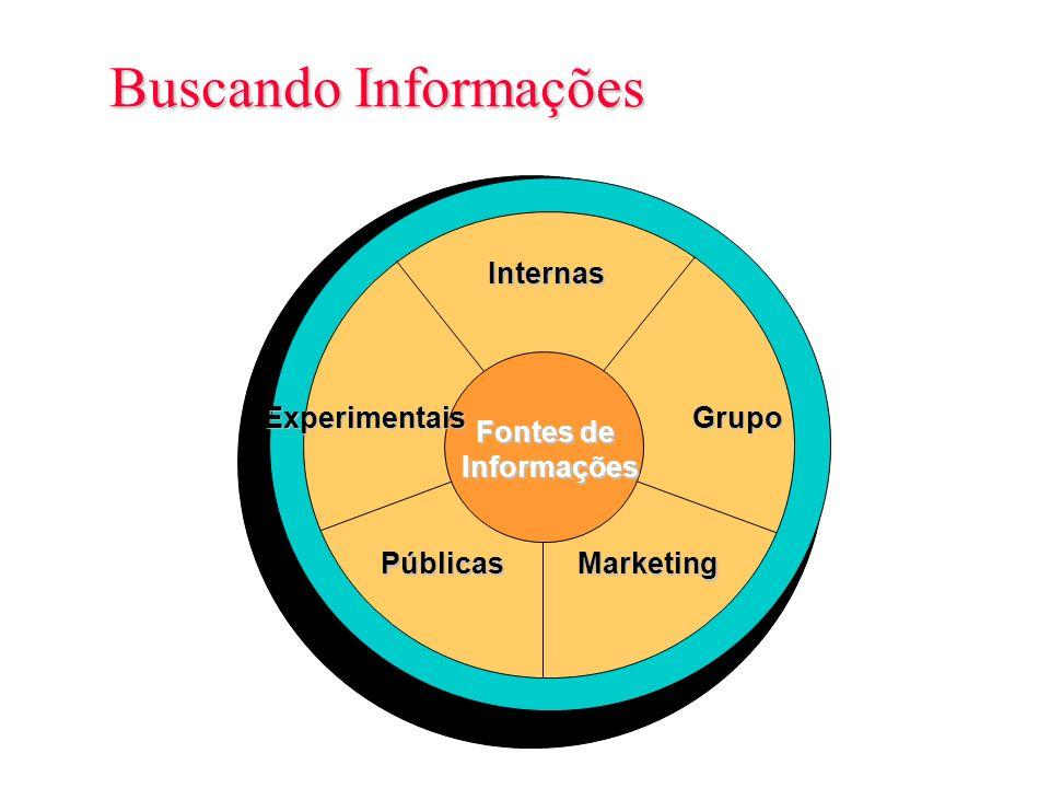 Slide 6-4 Avaliando Alternativas Atitudes Avaliando Alternativas Critério Subjetivo Critério Objetivo