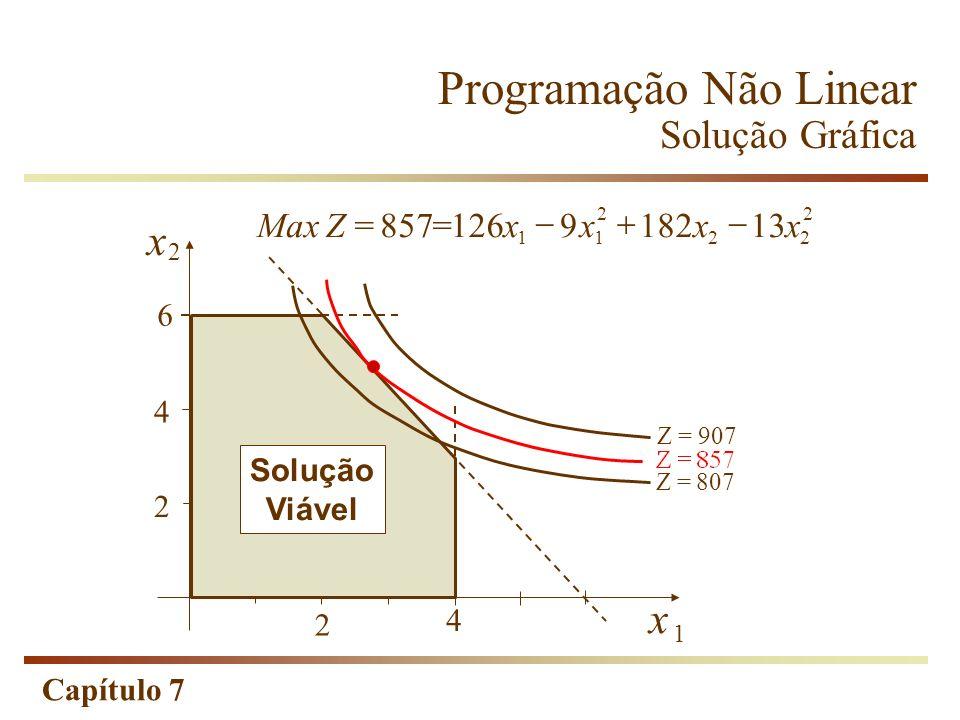 Capítulo 7 MaxZ=xxxx =857126918213 11 2 22 2 2 4 4 6 2 x 1 x 2 Solução Viável Z=907 Z=807 Programação Não Linear Solução Gráfica