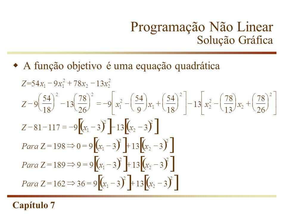 Capítulo 7 A função objetivo é uma equação quadrática Programação Não Linear Solução Gráfica