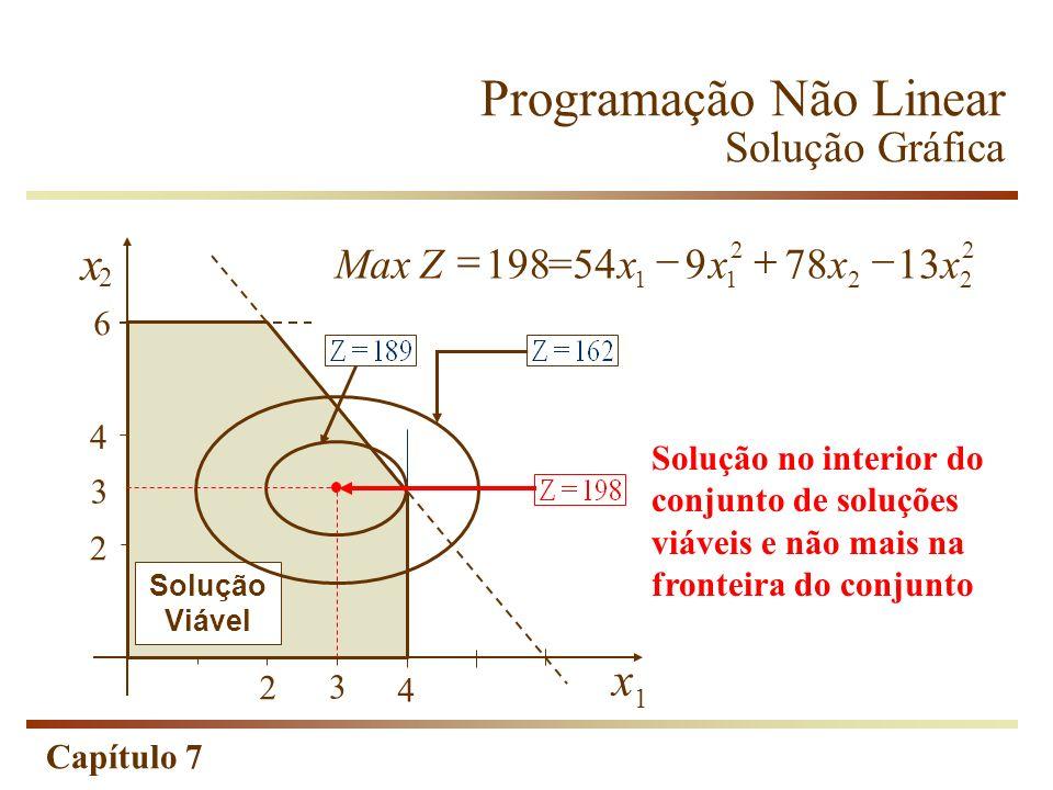 Capítulo 7 Solução no interior do conjunto de soluções viáveis e não mais na fronteira do conjunto 4 2 6 2 4 x 1 x 2 Solução Viável 3 3 2 22 2 11 1378