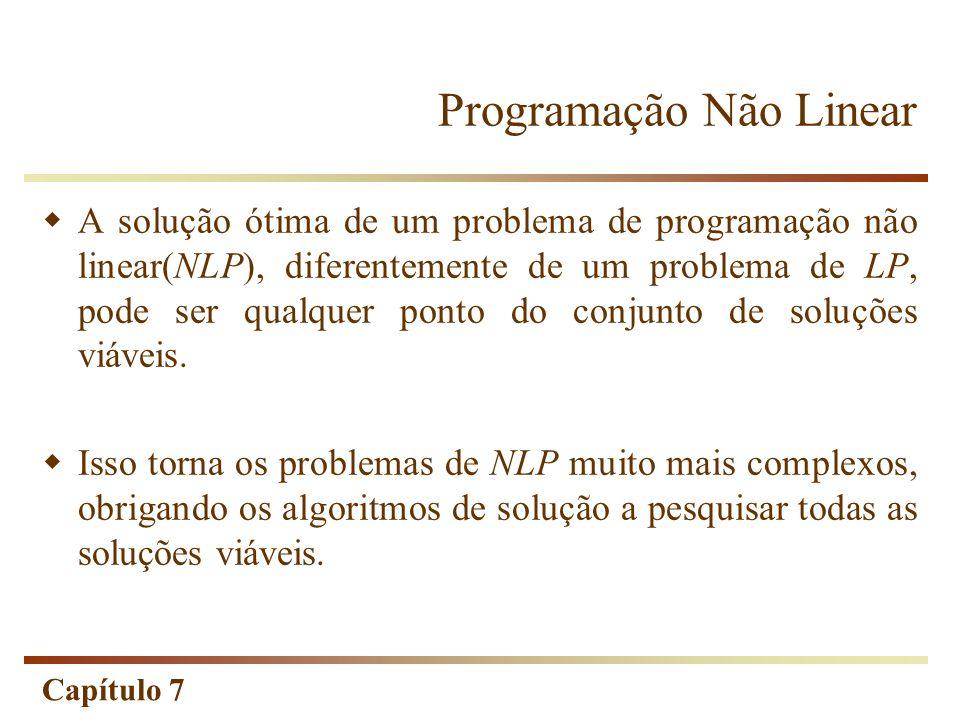 Capítulo 7 Programação Não Linear A solução ótima de um problema de programação não linear(NLP), diferentemente de um problema de LP, pode ser qualque