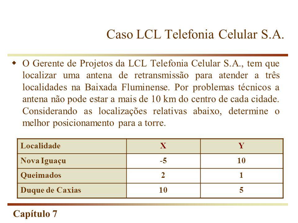 Capítulo 7 Caso LCL Telefonia Celular S.A. LocalidadeXY Nova Iguaçu-510 Queimados21 Duque de Caxias105 O Gerente de Projetos da LCL Telefonia Celular