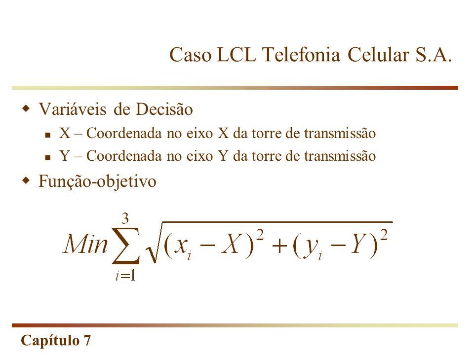 Capítulo 7 Caso LCL Telefonia Celular S.A. Variáveis de Decisão X – Coordenada no eixo X da torre de transmissão Y – Coordenada no eixo Y da torre de