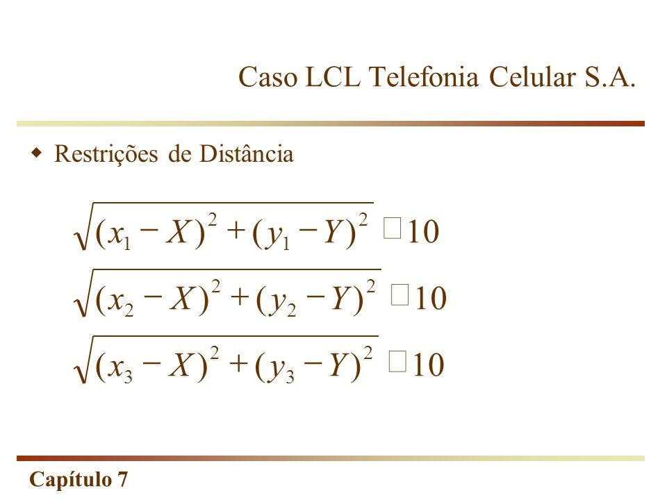 Capítulo 7 Caso LCL Telefonia Celular S.A. 10)()( )()( )()( 2 3 2 3 2 2 2 2 2 1 2 1 YyXx YyXx YyXx Restrições de Distância