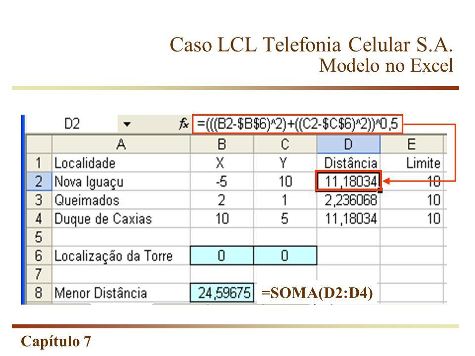 Capítulo 7 Caso LCL Telefonia Celular S.A. Modelo no Excel =SOMA(D2:D4)