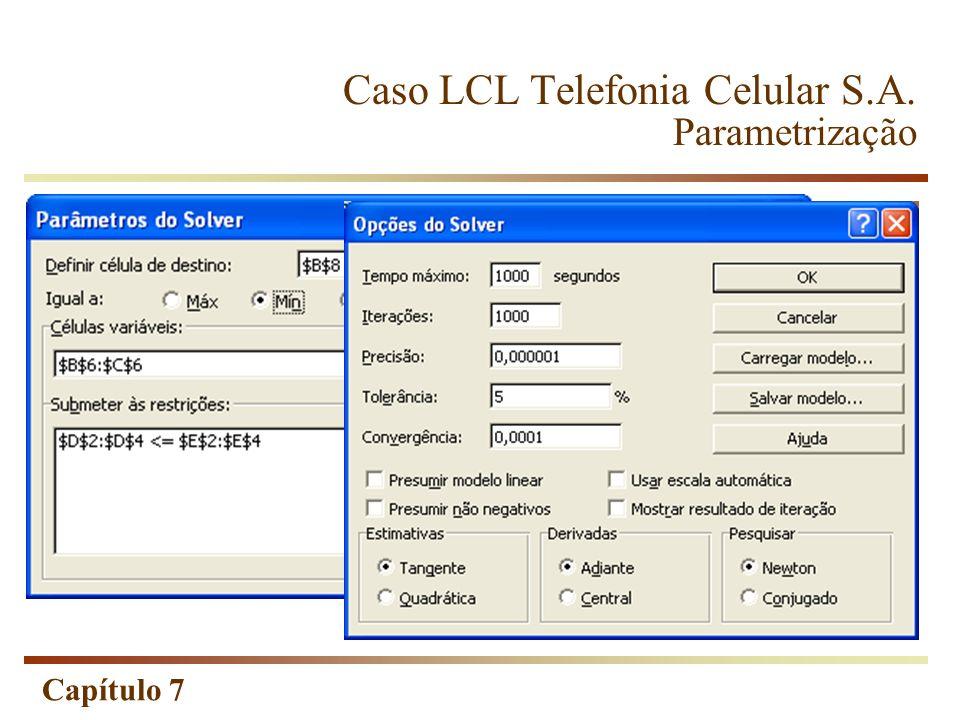 Capítulo 7 Caso LCL Telefonia Celular S.A. Parametrização