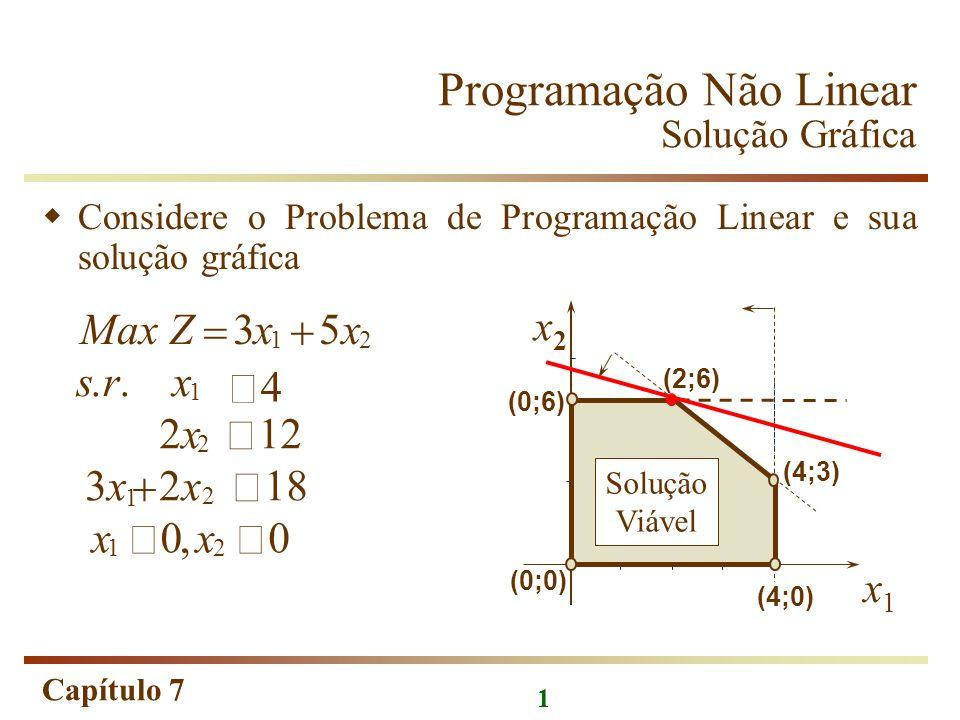 Capítulo 7 Considere o Problema de Programação Linear e sua solução gráfica 1 MaxZxx 35 12 1 2x2x 12 2 3x3xx 218 1 2 srx 4.. xx 00 12, Programação Não