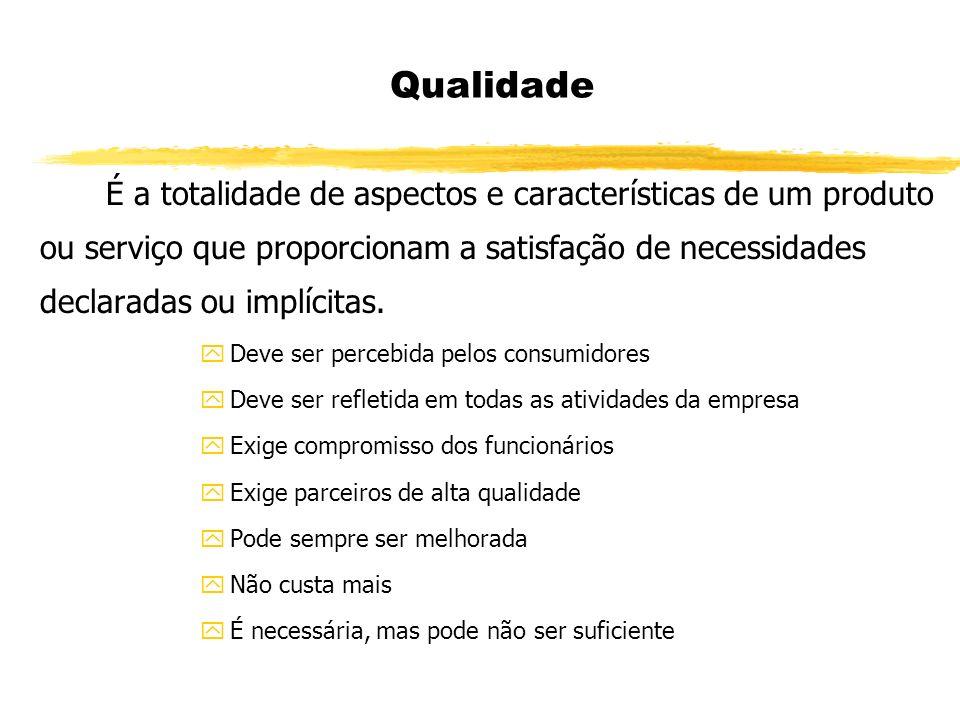 Qualidade É a totalidade de aspectos e características de um produto ou serviço que proporcionam a satisfação de necessidades declaradas ou implícitas