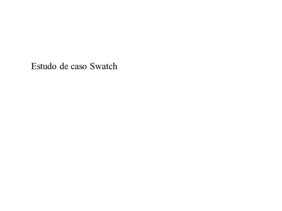 Estudo de caso Swatch