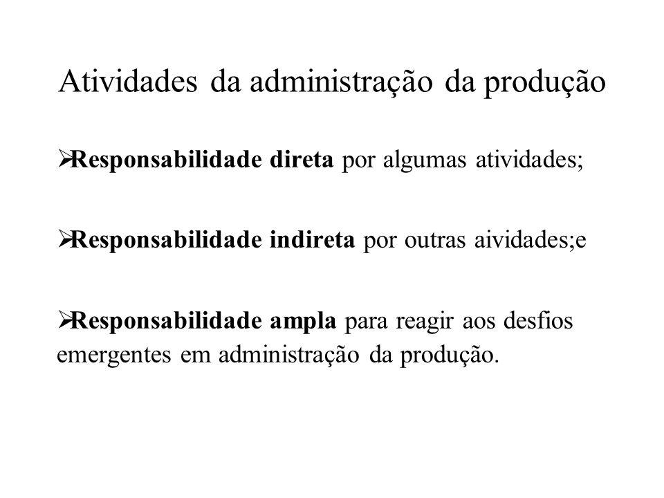 Atividades da administração da produção Responsabilidade direta por algumas atividades; Responsabilidade indireta por outras aividades;e Responsabilid