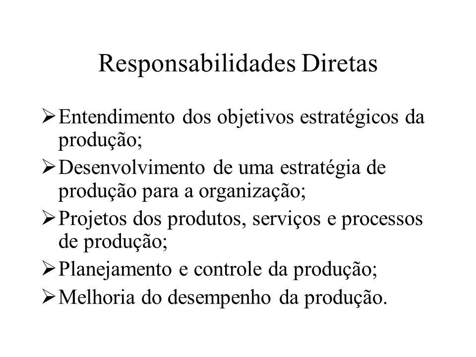 Responsabilidades Diretas Entendimento dos objetivos estratégicos da produção; Desenvolvimento de uma estratégia de produção para a organização; Proje