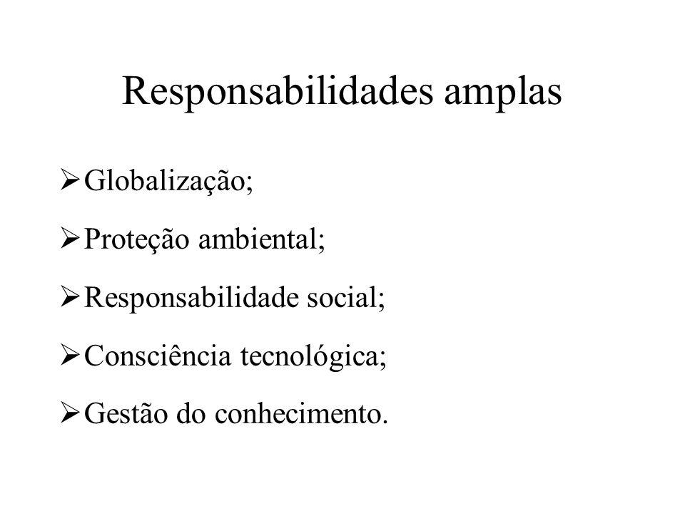 Responsabilidades amplas Globalização; Proteção ambiental; Responsabilidade social; Consciência tecnológica; Gestão do conhecimento.