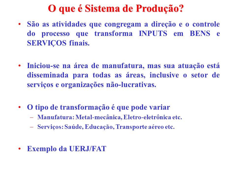 Gestão de Sistemas de Produção.
