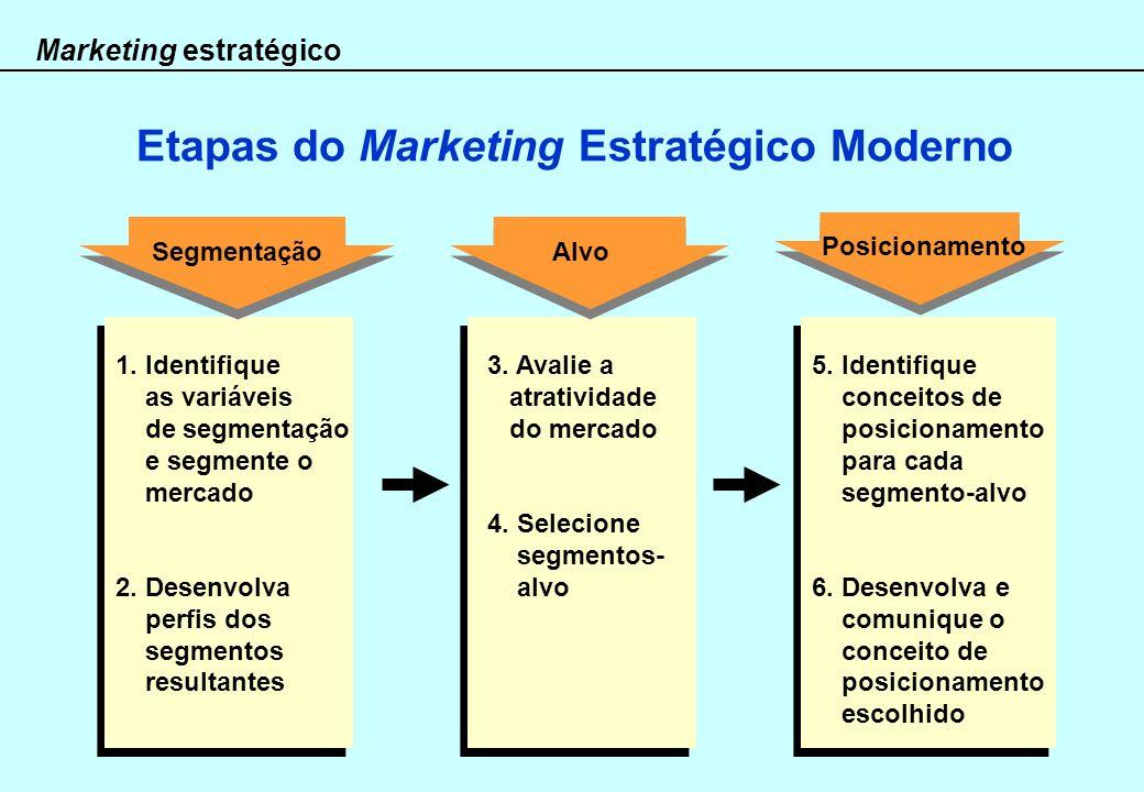 Marketing estratégico Seleção de Mercado-alvo Alternativas de atuação Exercício do marketing concentrado (atendimento do segmento mais atraente) Exercício do marketing diferenciado (atendimento diferenciado para cada segmento) Exercício do marketing indiferenciado (fabricação de um único produto para diversos segmentos) Alternativas de atuação Exercício do marketing concentrado (atendimento do segmento mais atraente) Exercício do marketing diferenciado (atendimento diferenciado para cada segmento) Exercício do marketing indiferenciado (fabricação de um único produto para diversos segmentos)