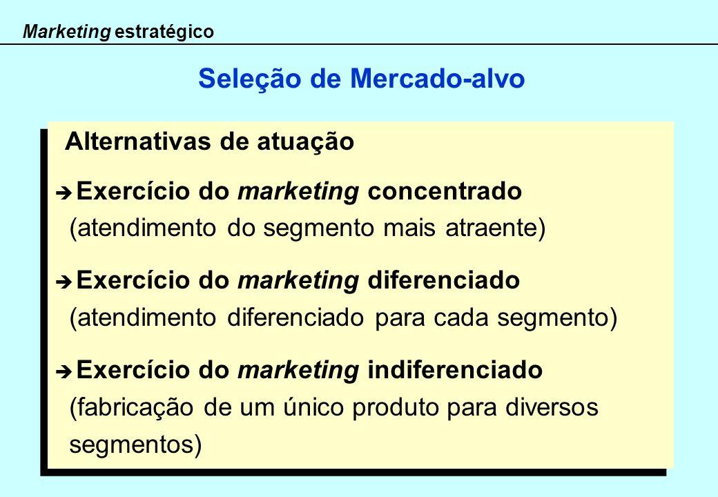 Marketing estratégico Seleção de Mercado-alvo Alternativas de atuação Exercício do marketing concentrado (atendimento do segmento mais atraente) Exerc