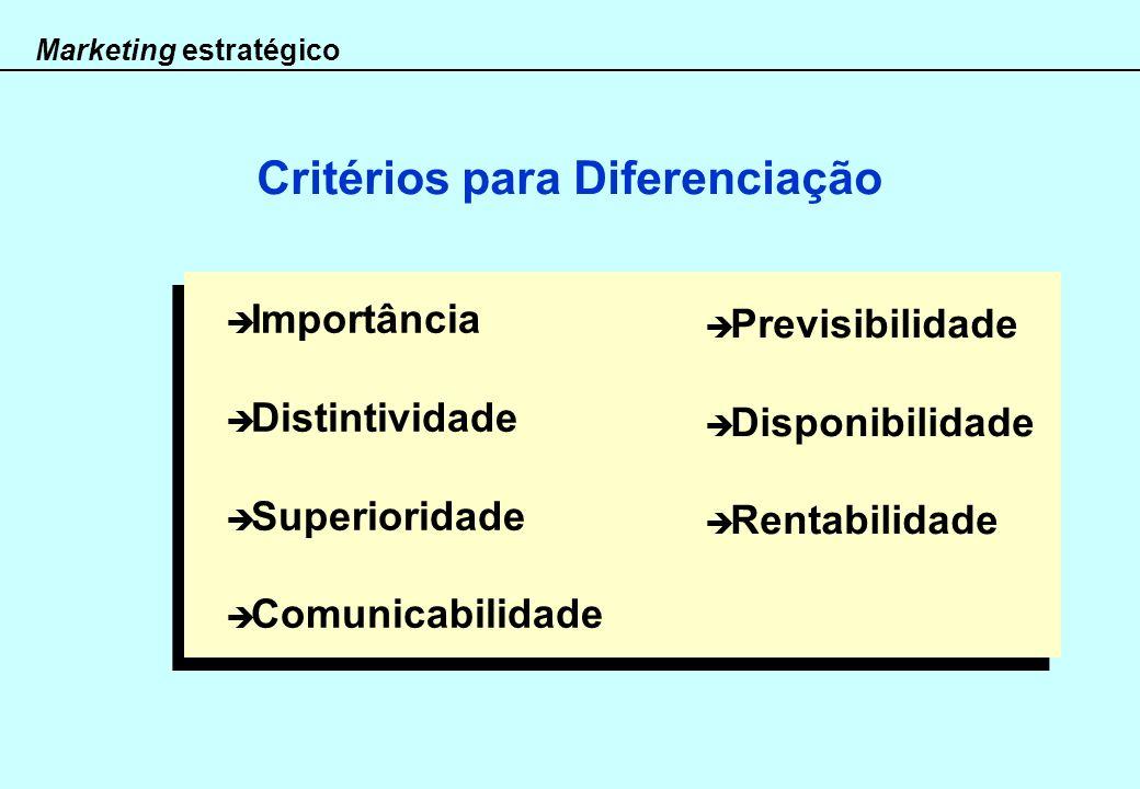 Marketing estratégico Critérios para Diferenciação Importância Distintividade Superioridade Comunicabilidade Previsibilidade Disponibilidade Rentabili