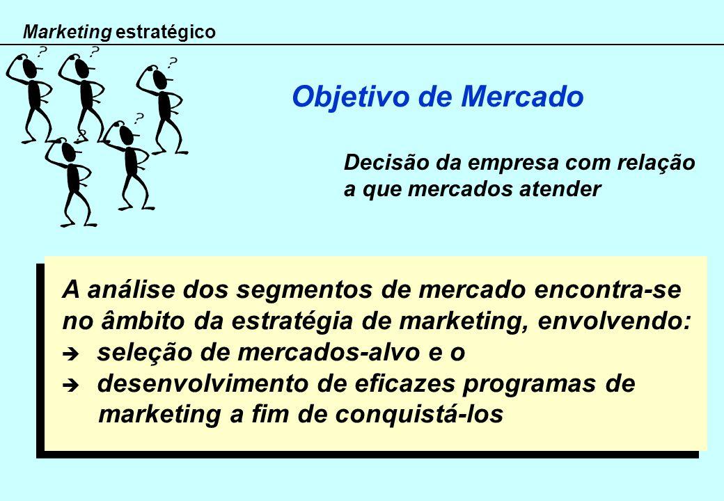 Marketing estratégico Objetivo de Mercado A análise dos segmentos de mercado encontra-se no âmbito da estratégia de marketing, envolvendo: seleção de