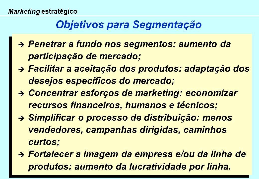 Marketing estratégico Objetivos para Segmentação Penetrar a fundo nos segmentos: aumento da participação de mercado; Facilitar a aceitação dos produto