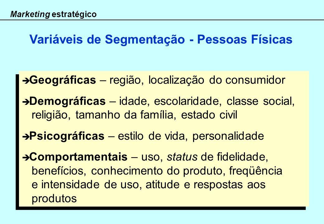 Marketing estratégico Geográficas – região, localização do consumidor Demográficas – idade, escolaridade, classe social, religião, tamanho da família,