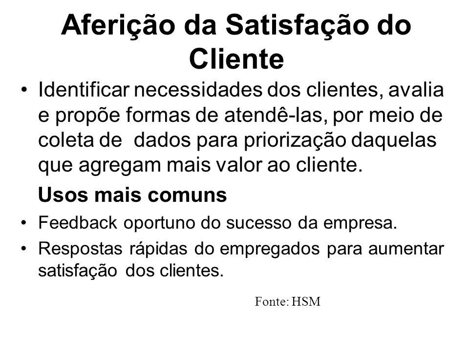Aferição da Satisfação do Cliente Identificar necessidades dos clientes, avalia e propõe formas de atendê-las, por meio de coleta de dados para priori