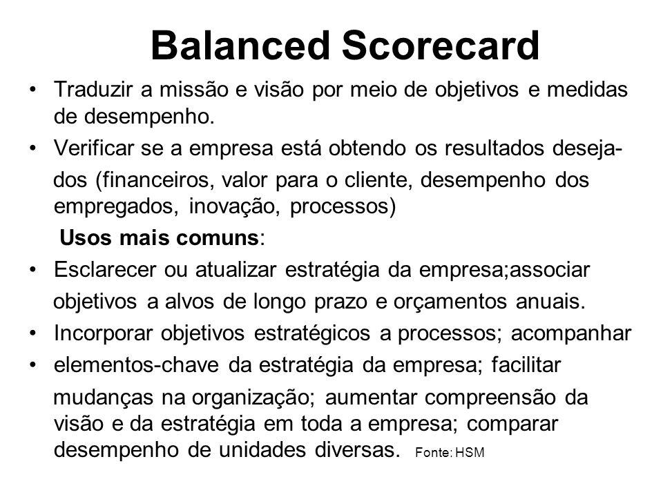 Balanced Scorecard Traduzir a missão e visão por meio de objetivos e medidas de desempenho. Verificar se a empresa está obtendo os resultados deseja-