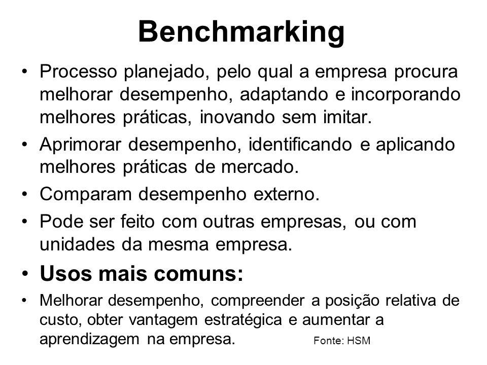 Benchmarking Processo planejado, pelo qual a empresa procura melhorar desempenho, adaptando e incorporando melhores práticas, inovando sem imitar. Apr