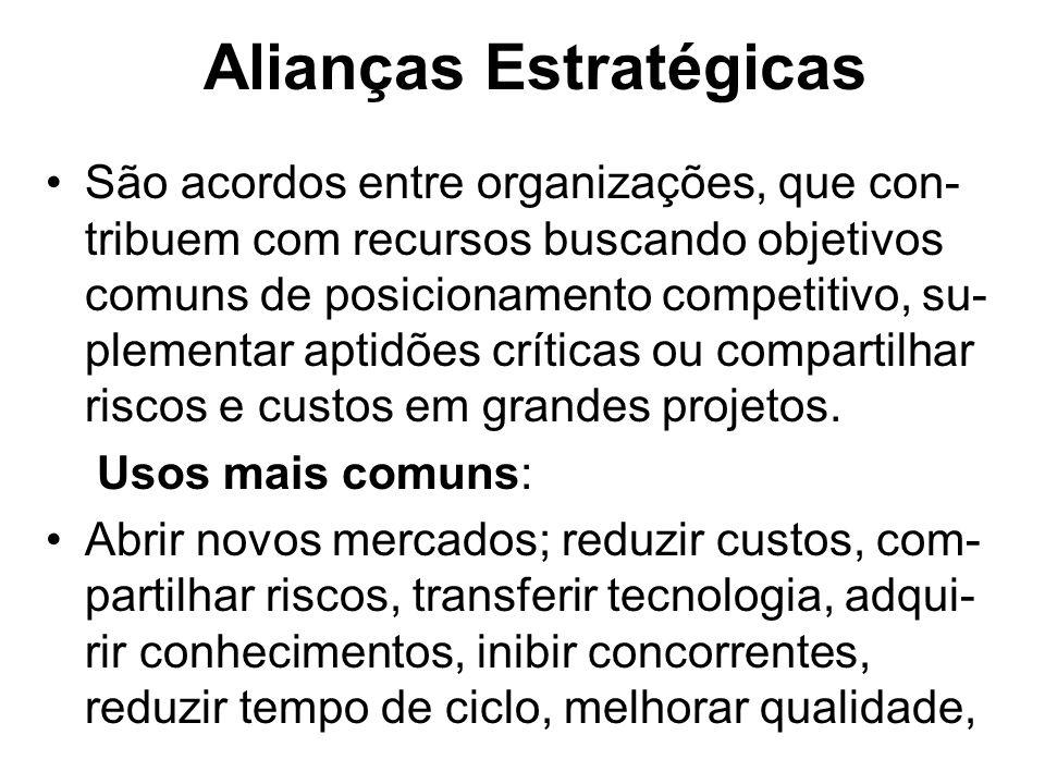 Alianças Estratégicas São acordos entre organizações, que con- tribuem com recursos buscando objetivos comuns de posicionamento competitivo, su- pleme