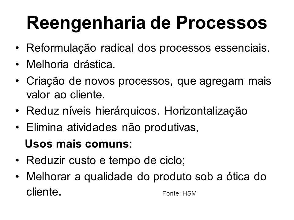 Reengenharia de Processos Reformulação radical dos processos essenciais. Melhoria drástica. Criação de novos processos, que agregam mais valor ao clie
