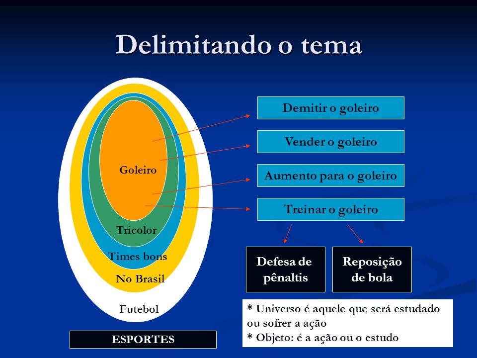 Delimitando o tema Goleiro Futebol No Brasil Times bons Tricolor Goleiro Demitir o goleiro Defesa de pênaltis Reposição de bola Vender o goleiro Aumen